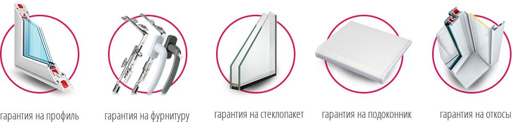 гарантия на пластиковые окна ПВХ во Владимире